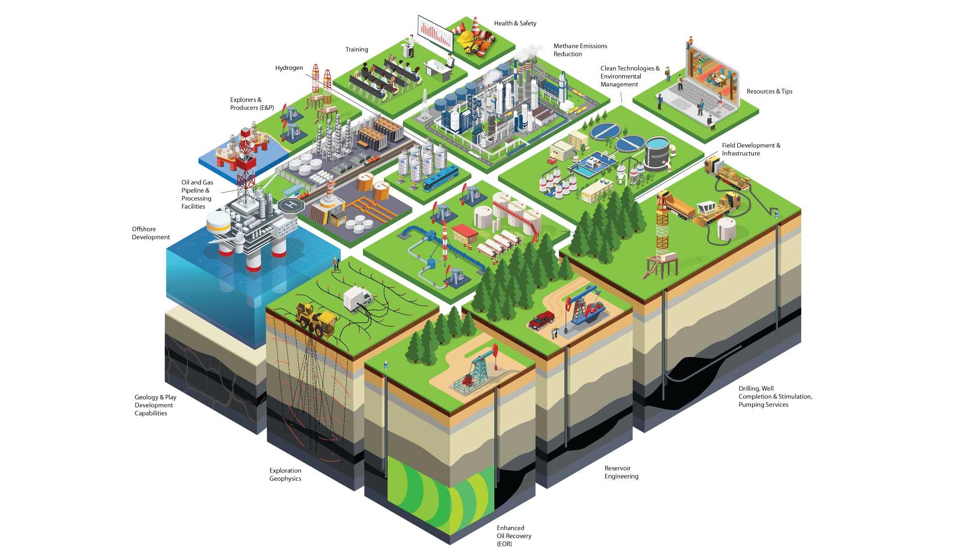 2021 Energy Graphic